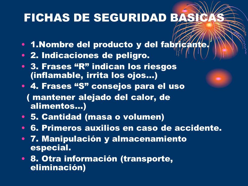 FICHAS DE SEGURIDAD BASICAS