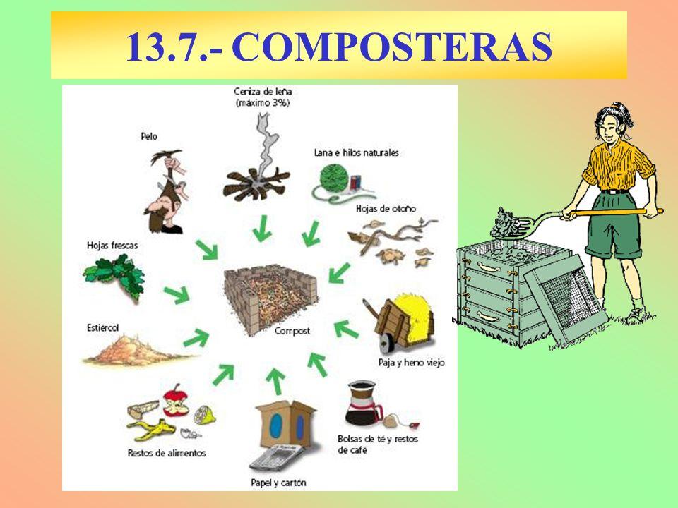 13.7.- COMPOSTERAS