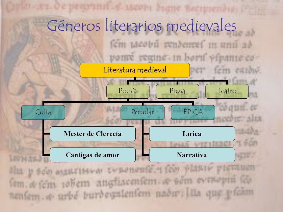 Géneros literarios medievales