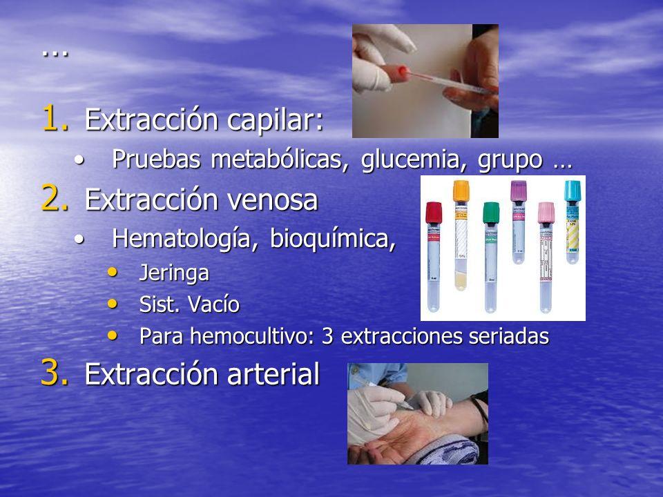 … Extracción capilar: Extracción venosa Extracción arterial