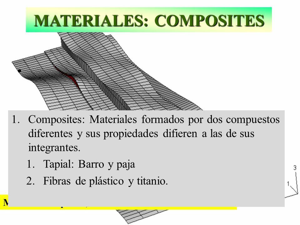 MATERIALES: COMPOSITES