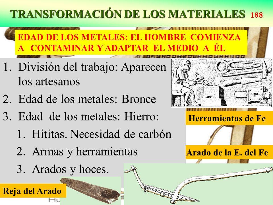 TRANSFORMACIÓN DE LOS MATERIALES 188