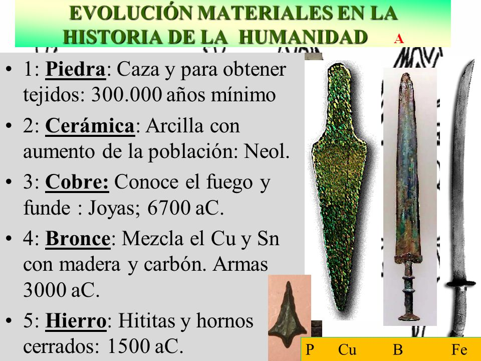 EVOLUCIÓN MATERIALES EN LA HISTORIA DE LA HUMANIDAD A