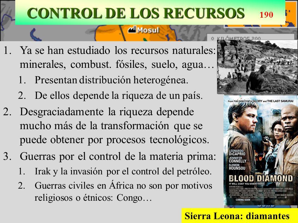 CONTROL DE LOS RECURSOS 190