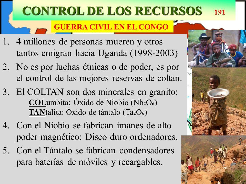 CONTROL DE LOS RECURSOS 191
