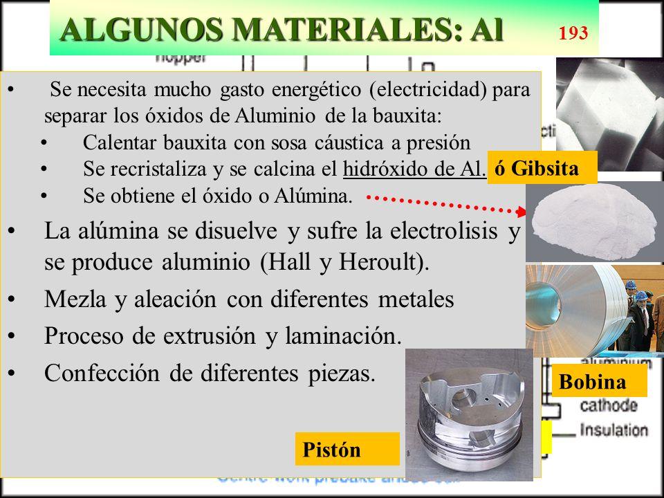 ALGUNOS MATERIALES: Al 193