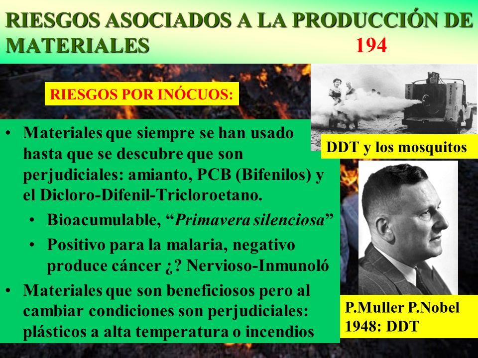 RIESGOS ASOCIADOS A LA PRODUCCIÓN DE MATERIALES 194