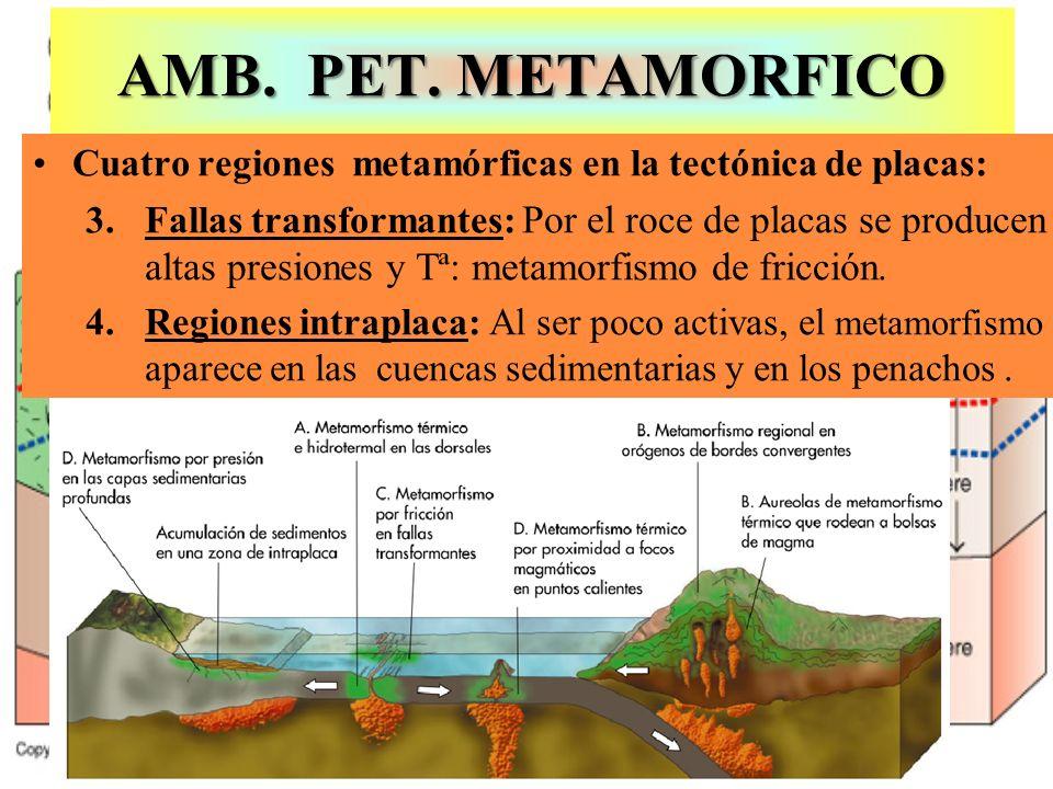AMB. PET. METAMORFICOCuatro regiones metamórficas en la tectónica de placas: