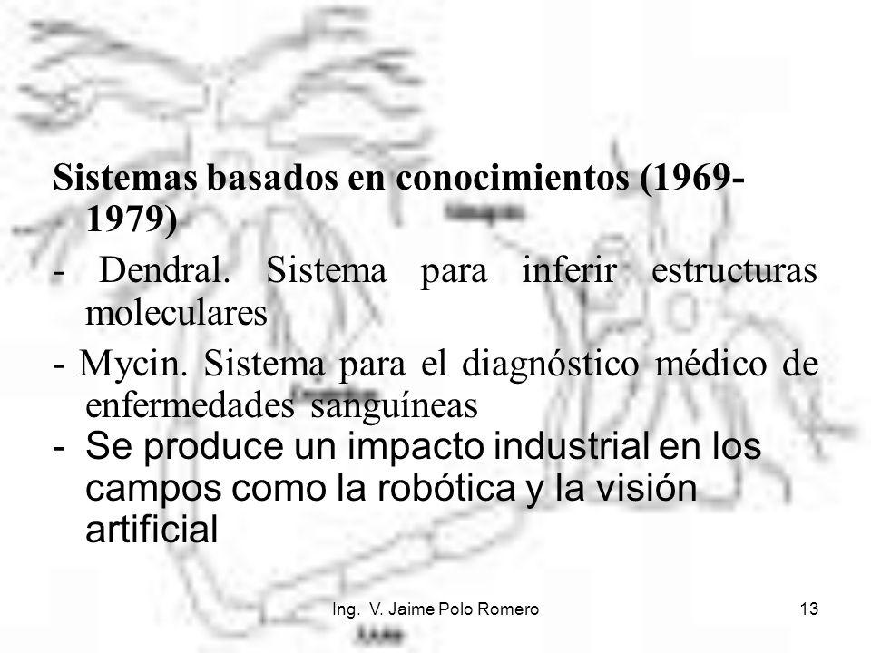 Sistemas basados en conocimientos (1969-1979)