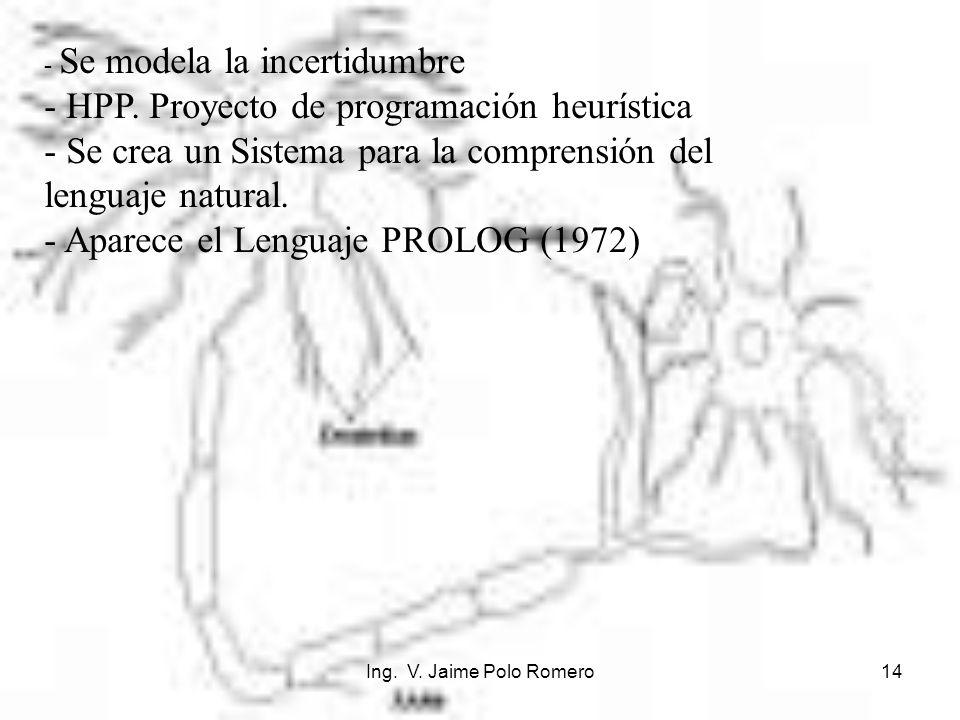 - HPP. Proyecto de programación heurística