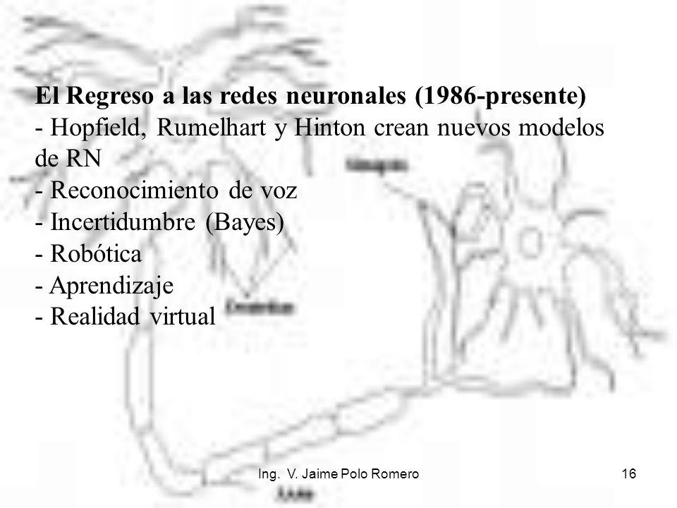 El Regreso a las redes neuronales (1986-presente)