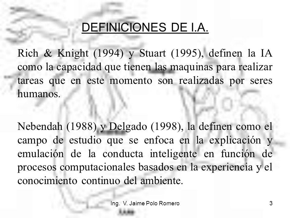 DEFINICIONES DE I.A.