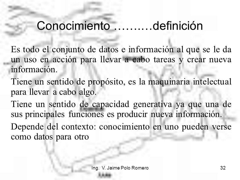 Conocimiento …….…definición