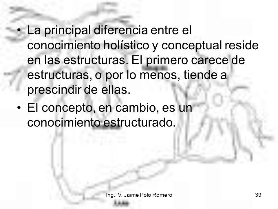 El concepto, en cambio, es un conocimiento estructurado.