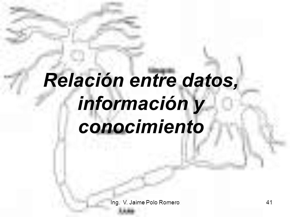 Relación entre datos, información y conocimiento