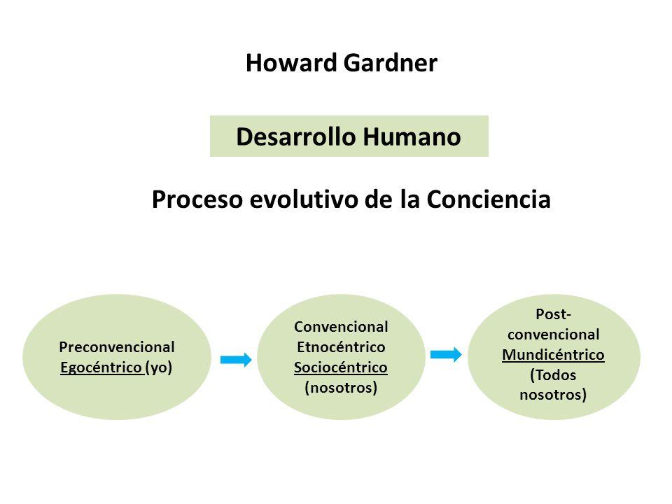 Proceso evolutivo de la Conciencia Preconvencional Egocéntrico (yo)