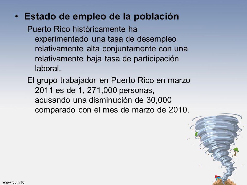 Estado de empleo de la población