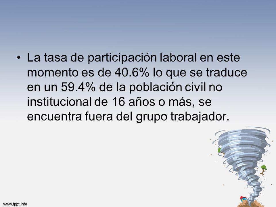 La tasa de participación laboral en este momento es de 40