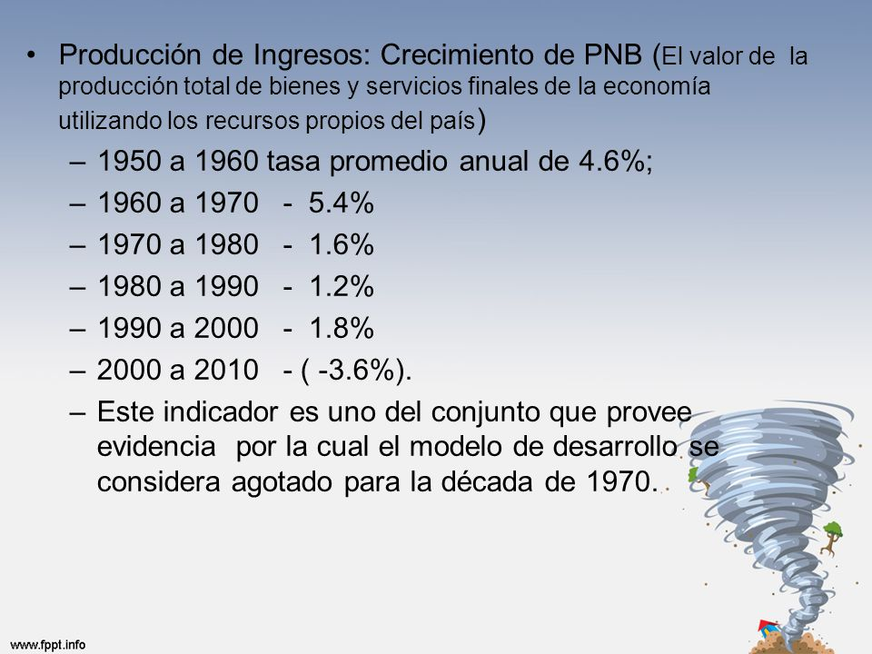 Producción de Ingresos: Crecimiento de PNB (El valor de la producción total de bienes y servicios finales de la economía utilizando los recursos propios del país)