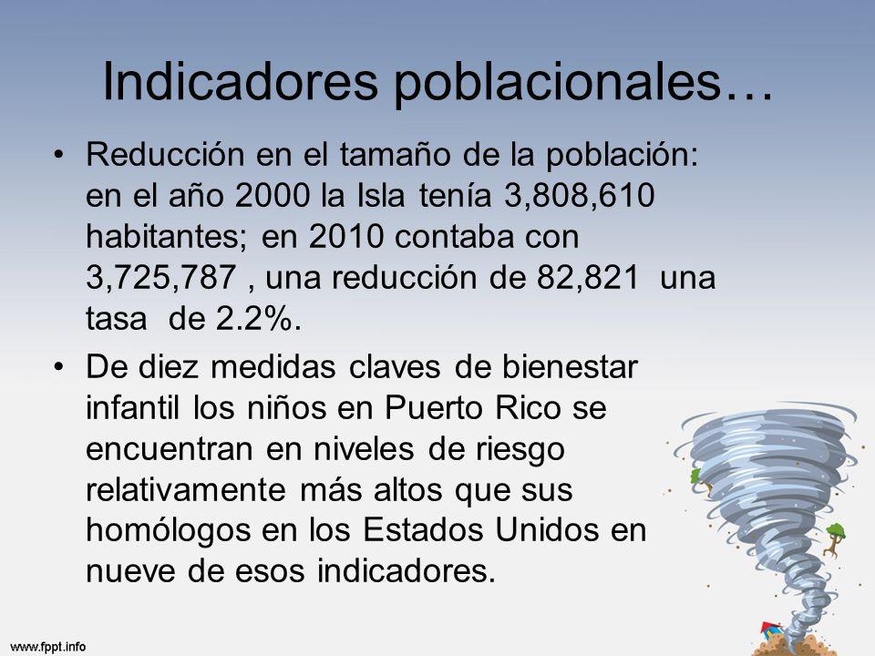 Indicadores poblacionales…
