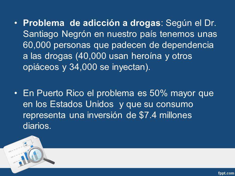 Problema de adicción a drogas: Según el Dr