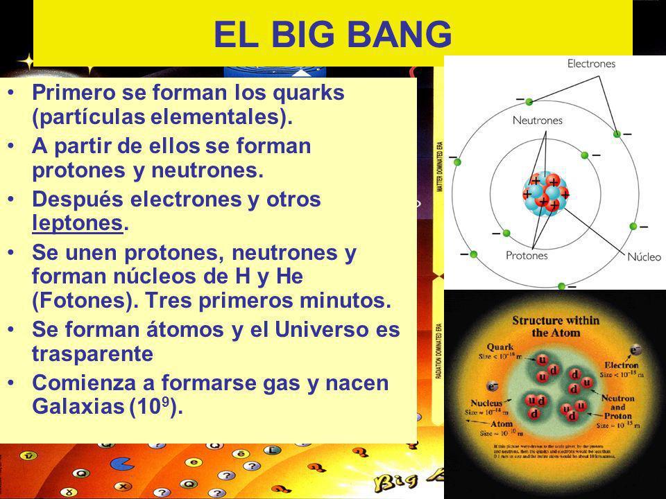 EL BIG BANG Primero se forman los quarks (partículas elementales).