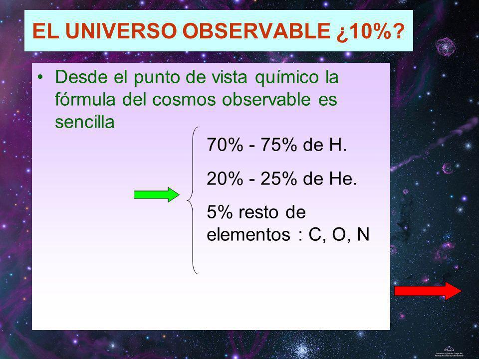 EL UNIVERSO OBSERVABLE ¿10%