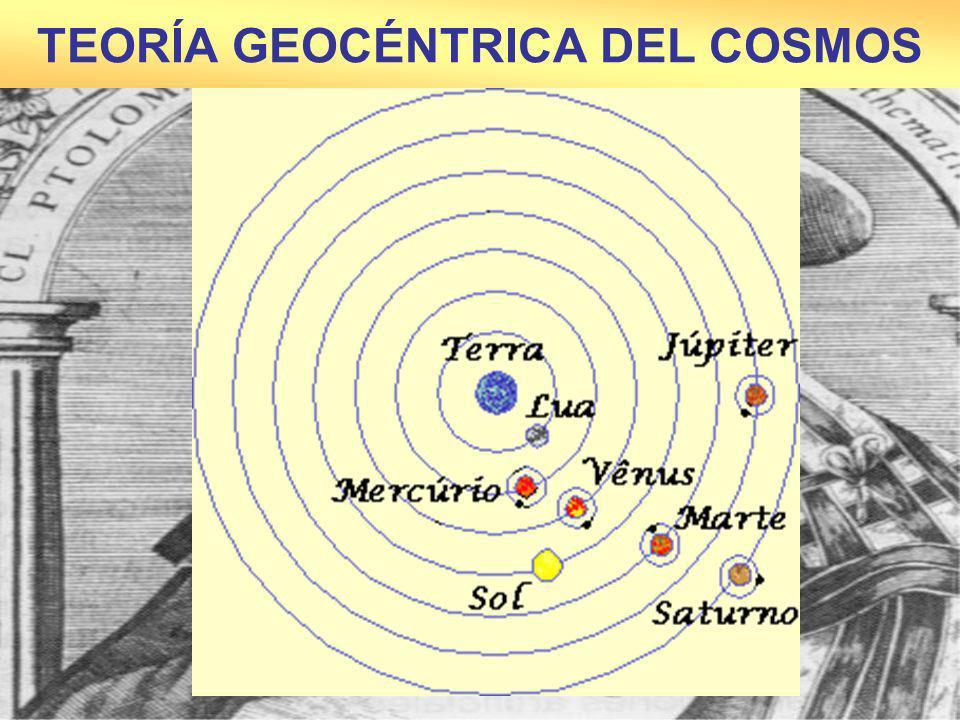 TEORÍA GEOCÉNTRICA DEL COSMOS