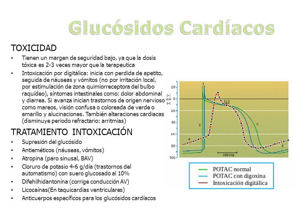 Glucósidos Cardíacos TOXICIDAD TRATAMIENTO INTOXICACIÓN