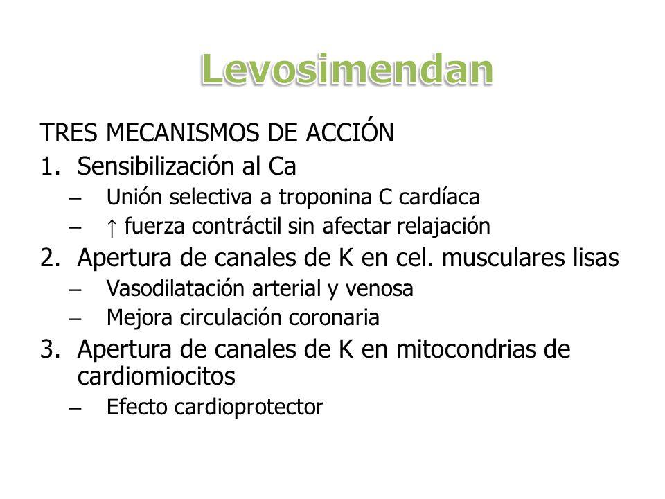 Levosimendan TRES MECANISMOS DE ACCIÓN Sensibilización al Ca