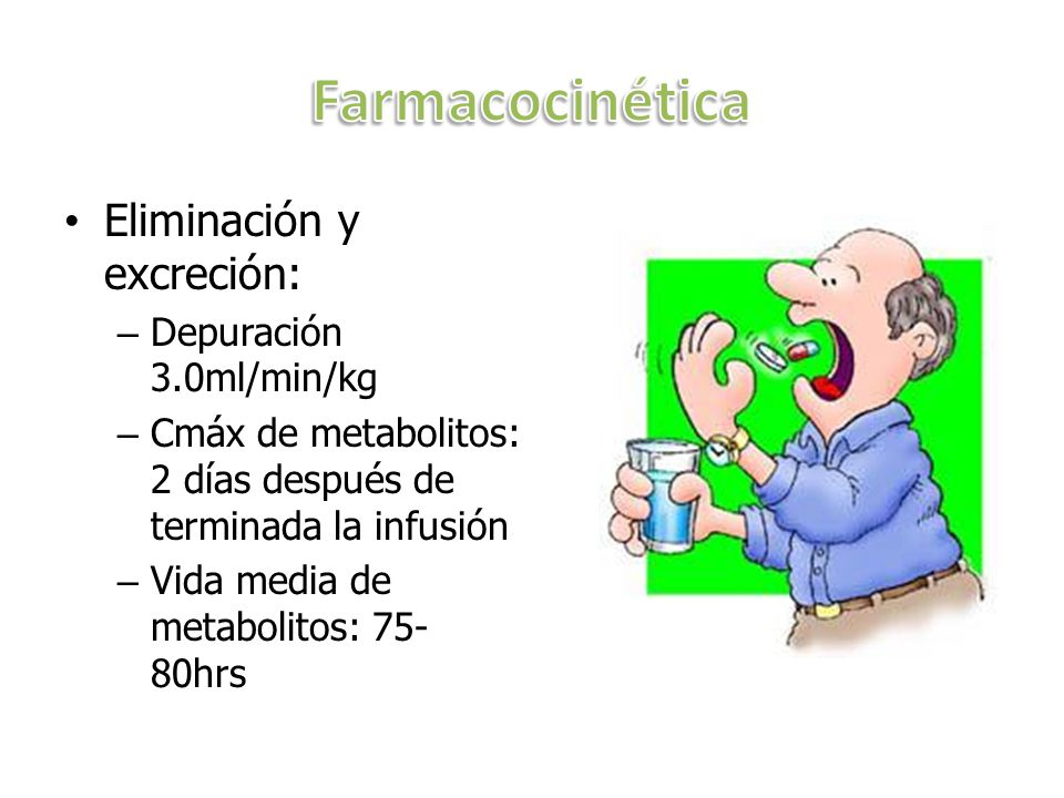 Farmacocinética Eliminación y excreción: Depuración 3.0ml/min/kg