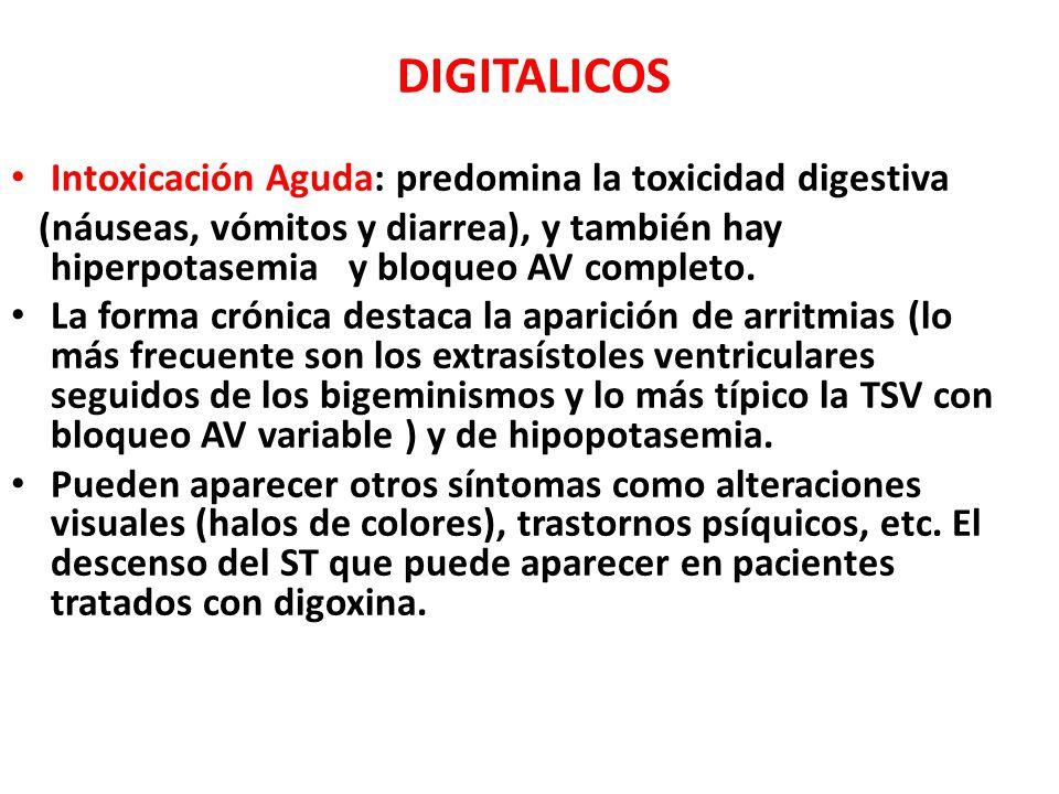 DIGITALICOS Intoxicación Aguda: predomina la toxicidad digestiva