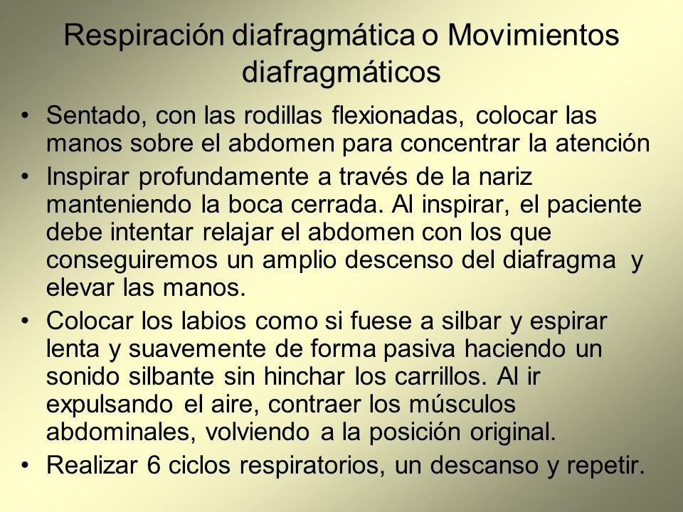 Respiración diafragmática o Movimientos diafragmáticos