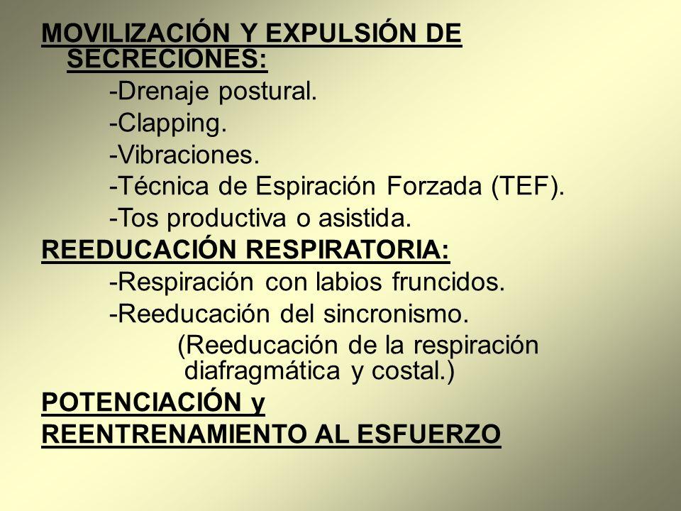 MOVILIZACIÓN Y EXPULSIÓN DE SECRECIONES: