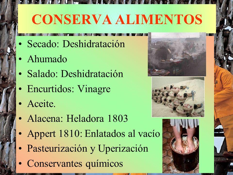 CONSERVA ALIMENTOS Secado: Deshidratación Ahumado