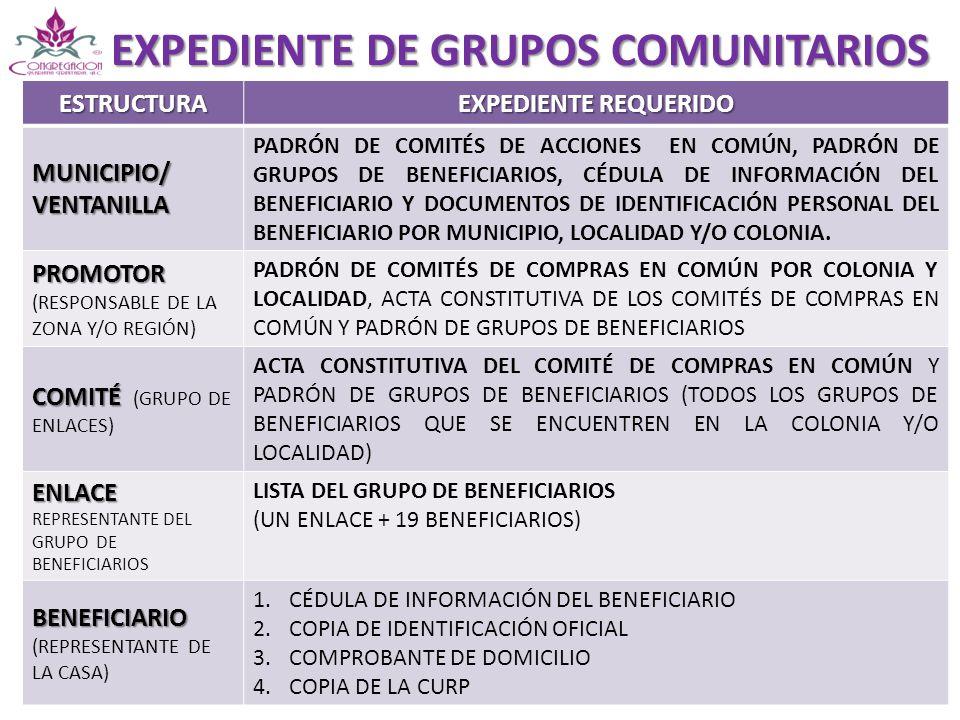 EXPEDIENTE DE GRUPOS COMUNITARIOS