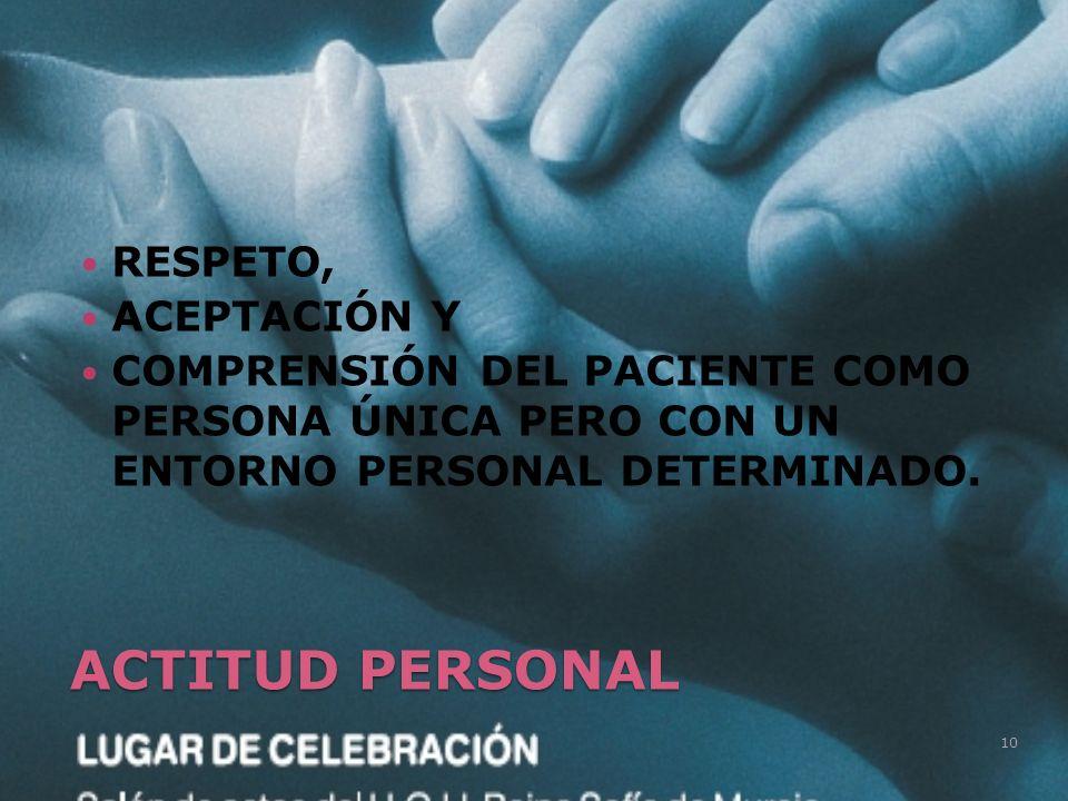ACTITUD PERSONAL RESPETO, ACEPTACIÓN Y