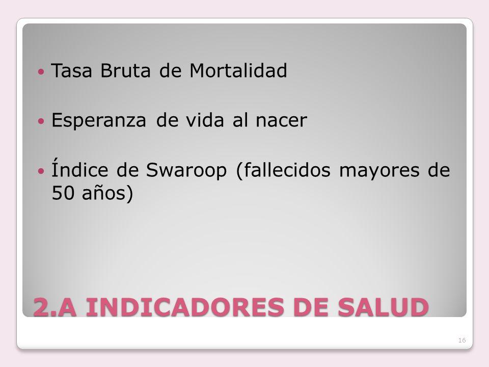 2.A INDICADORES DE SALUD Tasa Bruta de Mortalidad