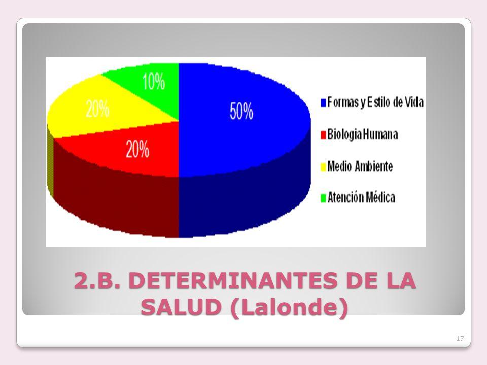 2.B. DETERMINANTES DE LA SALUD (Lalonde)