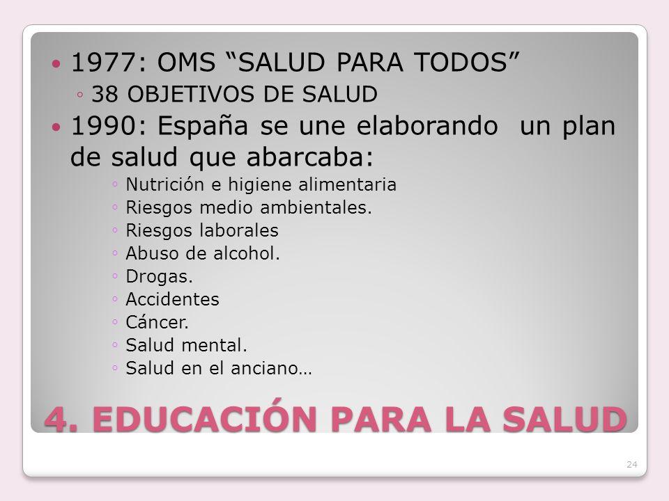 4. EDUCACIÓN PARA LA SALUD