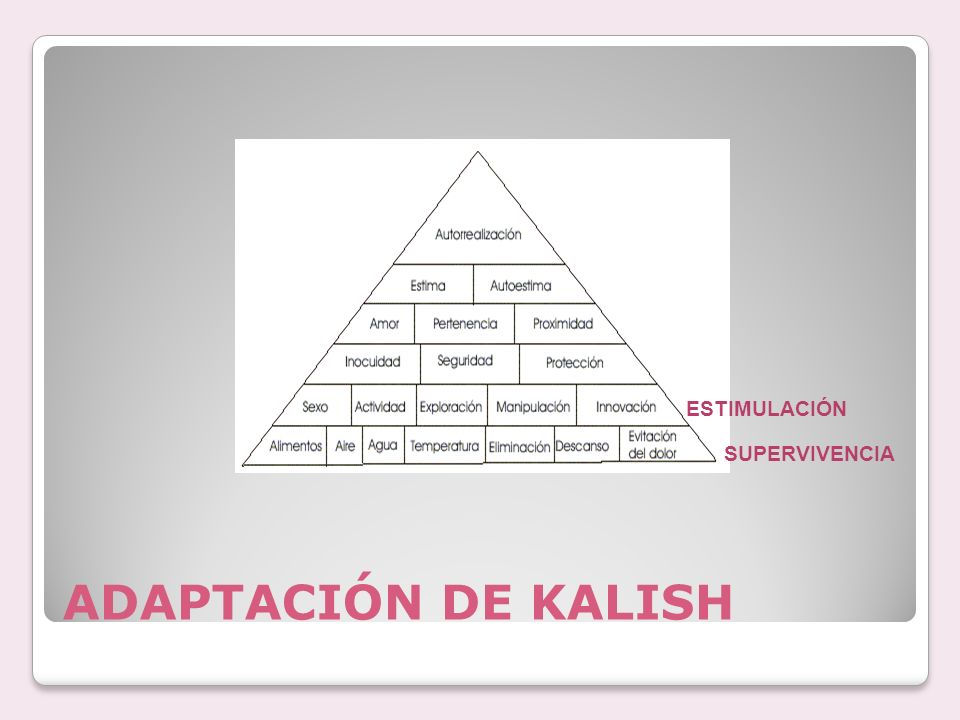 ESTIMULACIÓN SUPERVIVENCIA ADAPTACIÓN DE KALISH