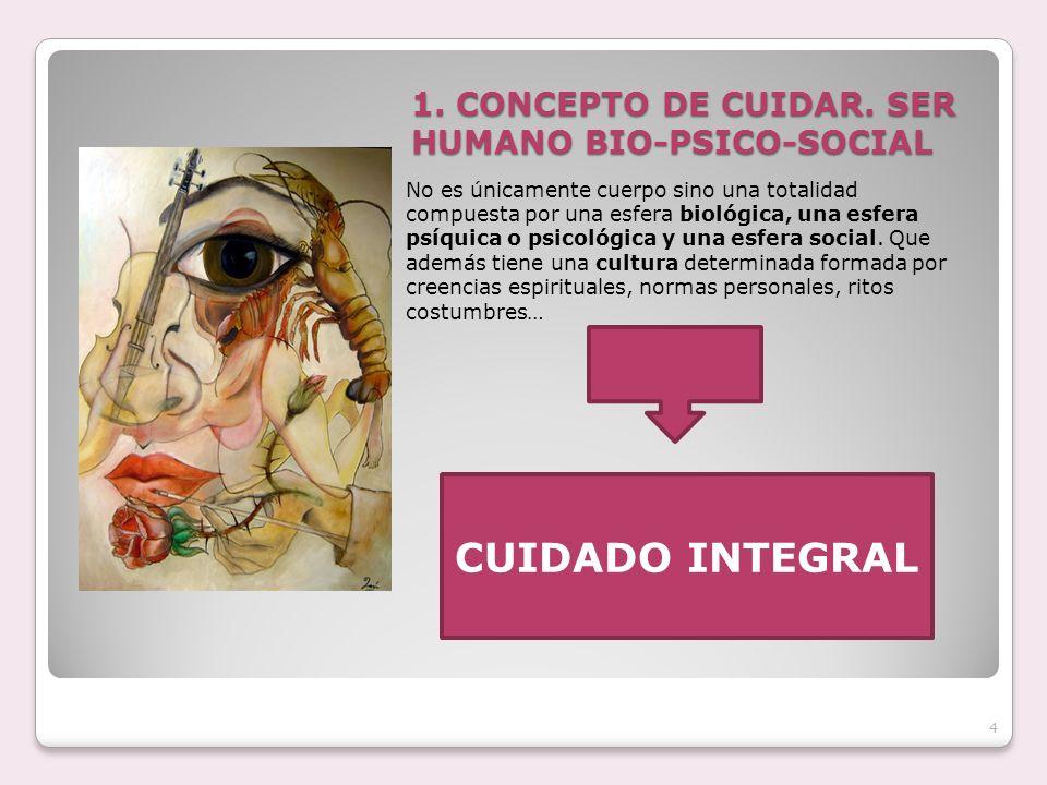 1. CONCEPTO DE CUIDAR. SER HUMANO BIO-PSICO-SOCIAL