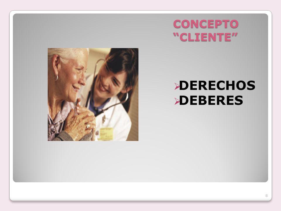 CONCEPTO CLIENTE DERECHOS DEBERES