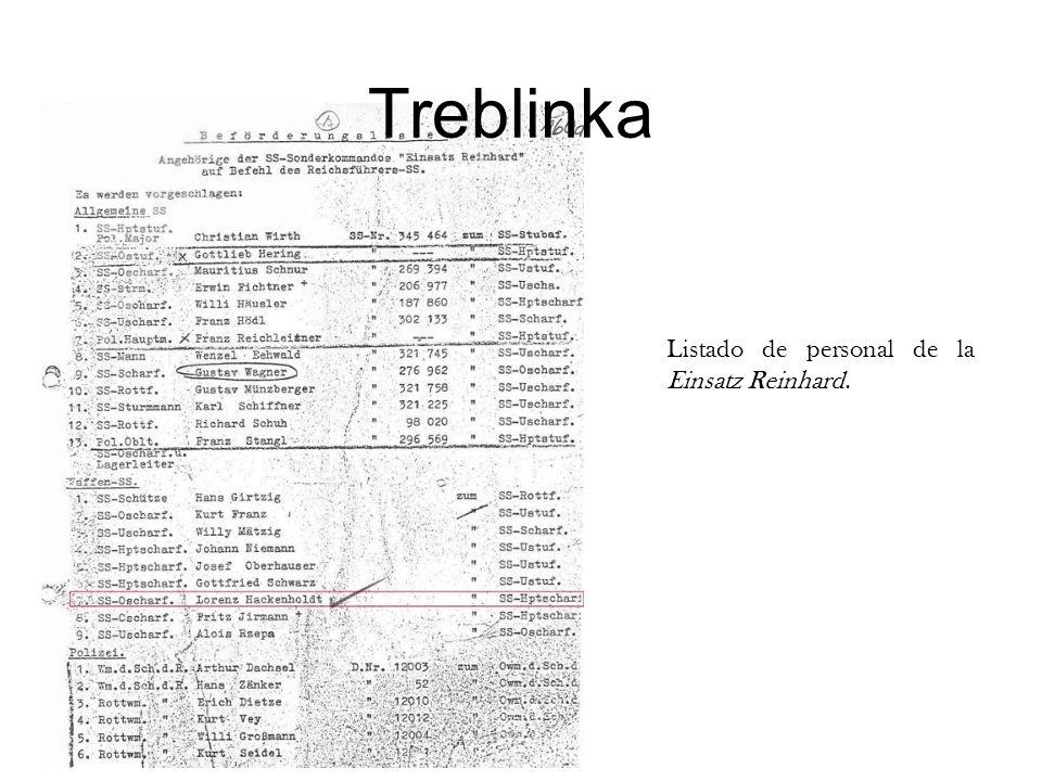 Treblinka Listado de personal de la Einsatz Reinhard. Instructor Note: