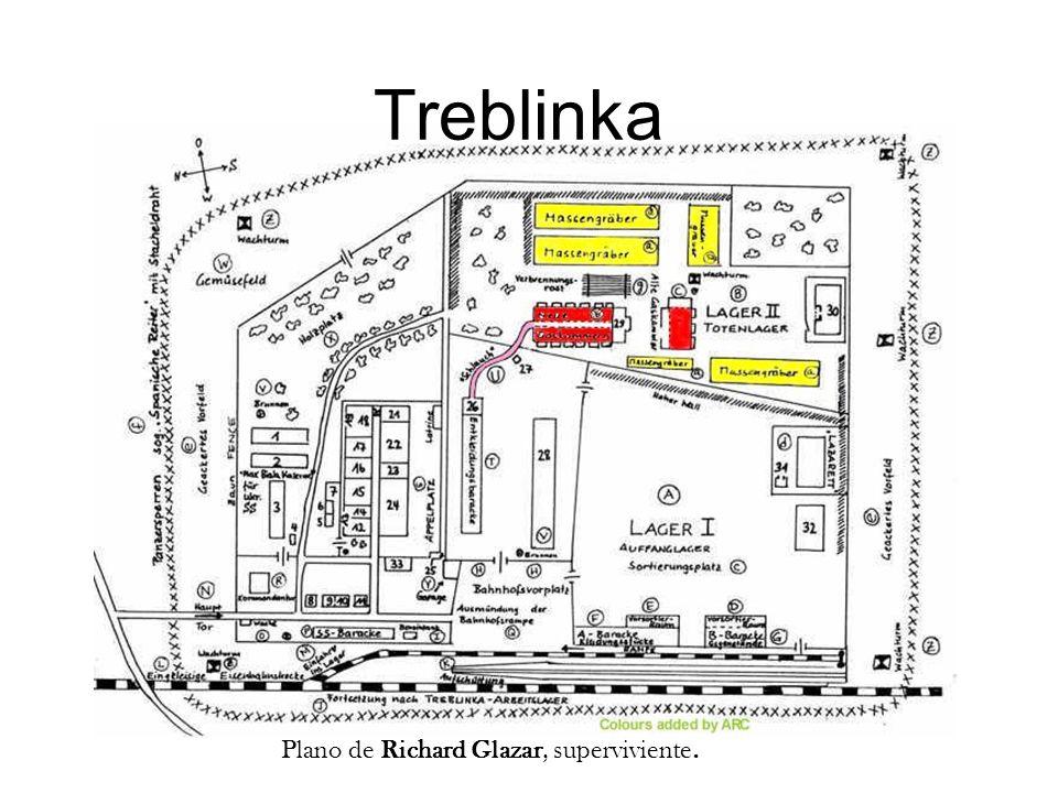 Treblinka Plano de Richard Glazar, superviviente. Instructor Note: