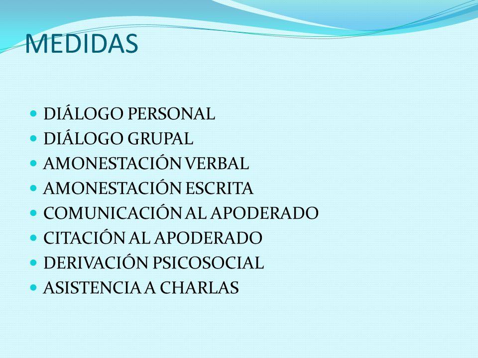 MEDIDAS DIÁLOGO PERSONAL DIÁLOGO GRUPAL AMONESTACIÓN VERBAL