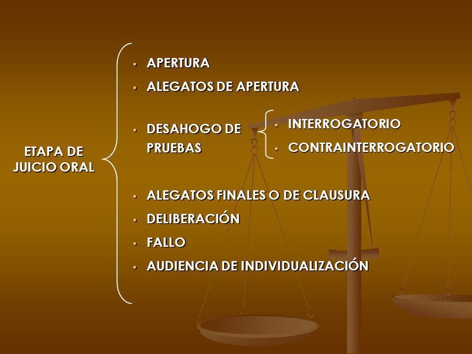 APERTURA ALEGATOS DE APERTURA. DESAHOGO DE. PRUEBAS. ALEGATOS FINALES O DE CLAUSURA. DELIBERACIÓN.