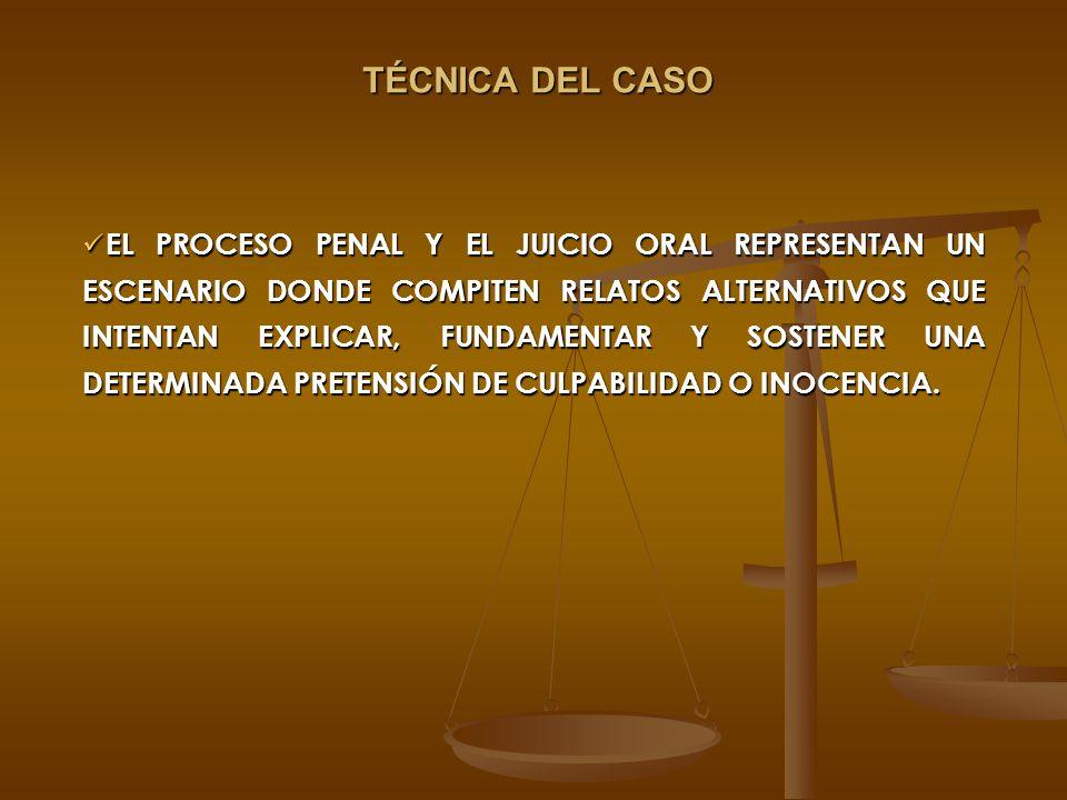 TÉCNICA DEL CASO