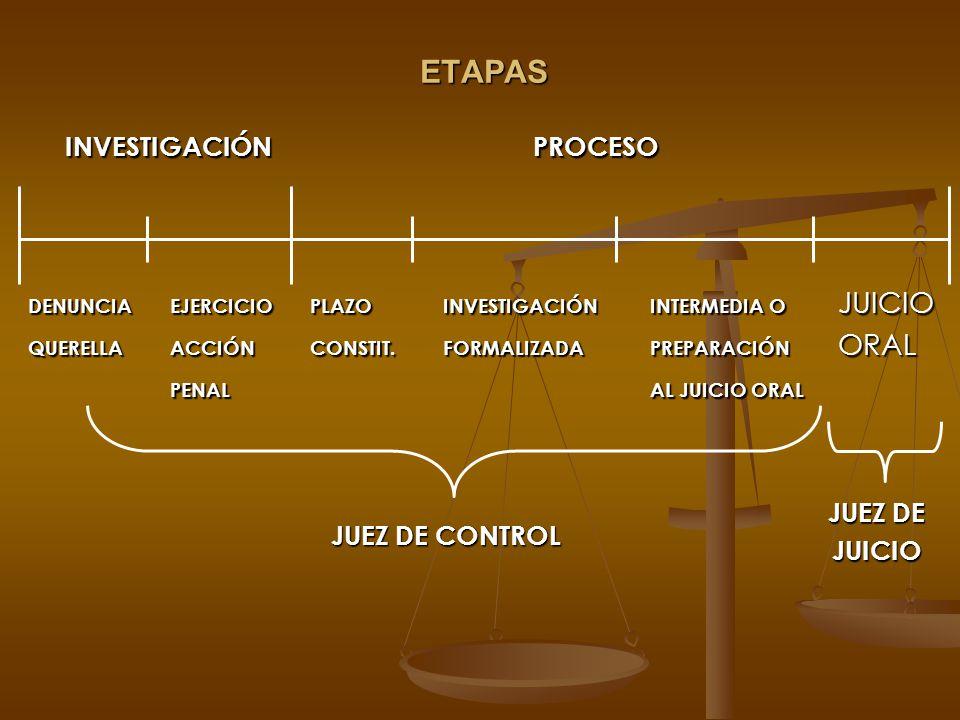 ETAPAS INVESTIGACIÓN PROCESO JUEZ DE JUICIO JUEZ DE CONTROL