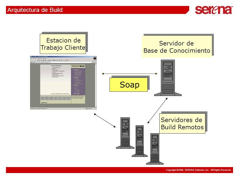 Soap Arquitectura de Build Trabajo Cliente Base de Conocimiento